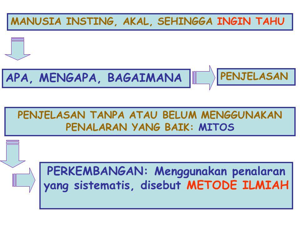 1.5.PERANAN ILMU a. Mendeskripsikan (menyandra) b.