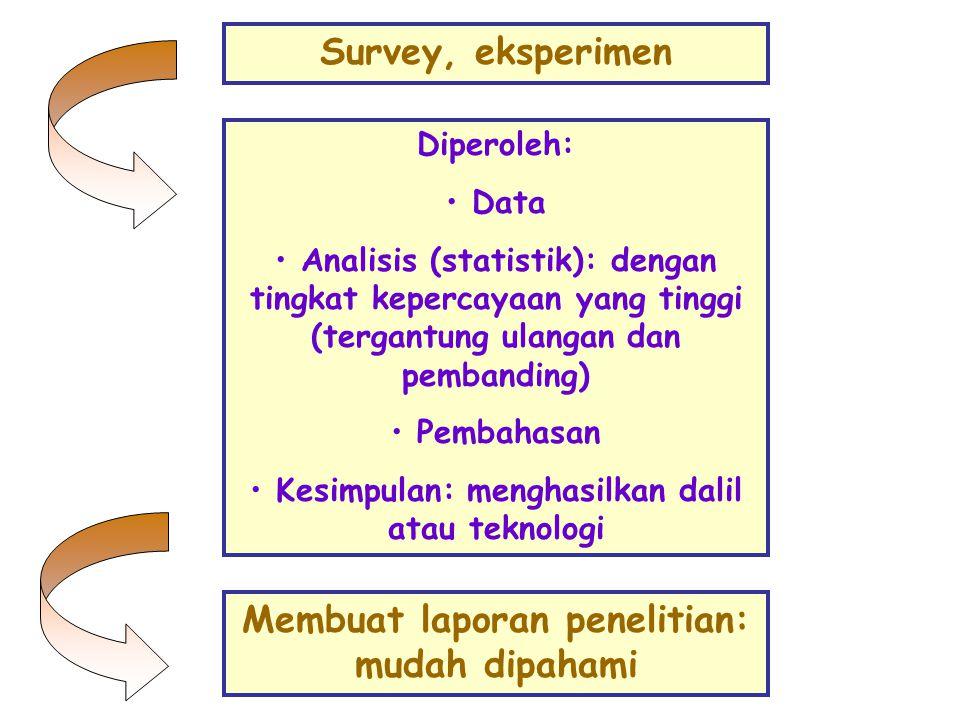 Survey, eksperimen Diperoleh: Data Analisis (statistik): dengan tingkat kepercayaan yang tinggi (tergantung ulangan dan pembanding) Pembahasan Kesimpu