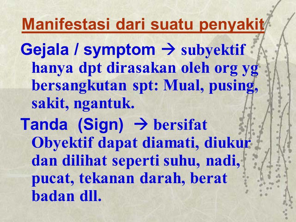 Manifestasi dari suatu penyakit Gejala / symptom  subyektif hanya dpt dirasakan oleh org yg bersangkutan spt: Mual, pusing, sakit, ngantuk.