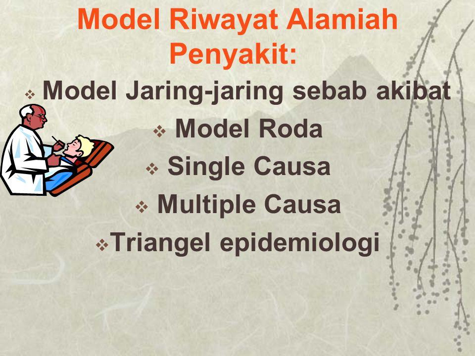 Model Riwayat Alamiah Penyakit:  Model Jaring-jaring sebab akibat  Model Roda  Single Causa  Multiple Causa  Triangel epidemiologi