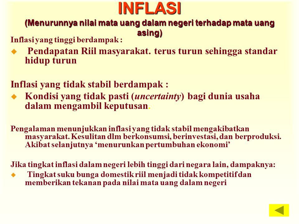 INFLASI (Menurunnya nilai mata uang dalam negeri terhadap mata uang asing) Inflasi yang tinggi berdampak : u Pendapatan Riil masyarakat. terus turun s