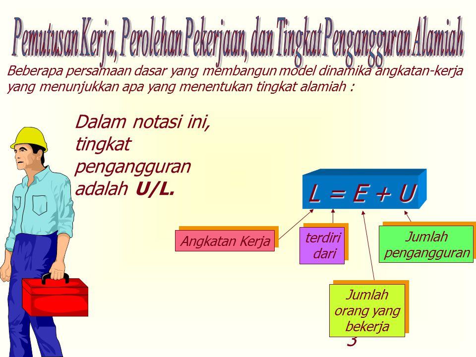 3 Dalam notasi ini, tingkat pengangguran adalah U/L. Beberapa persamaan dasar yang membangun model dinamika angkatan-kerja yang menunjukkan apa yang m