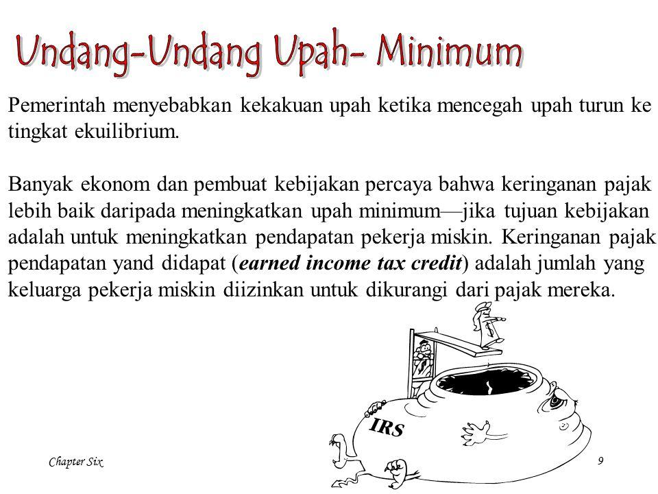 Chapter Six 10 Ekonom percaya upah minimum memiliki dampak terbesar pada pengangguran remaja/pemuda.