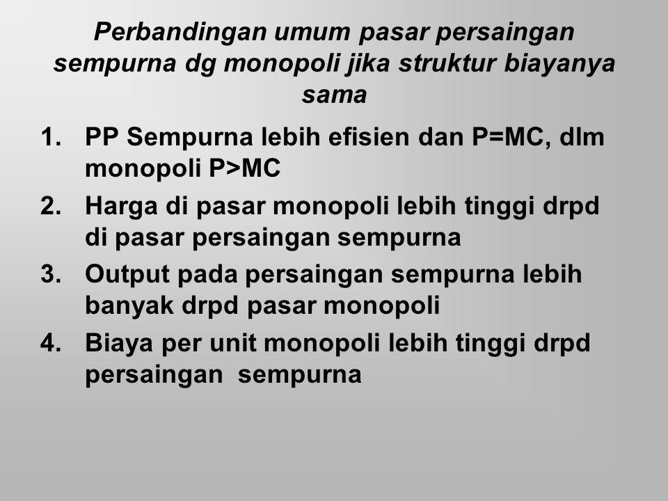 Perbandingan umum pasar persaingan sempurna dg monopoli jika struktur biayanya sama 1.PP Sempurna lebih efisien dan P=MC, dlm monopoli P>MC 2.Harga di