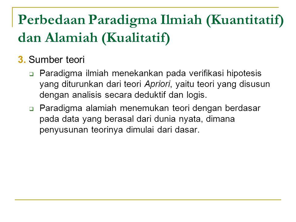 Perbedaan Paradigma Ilmiah (Kuantitatif) dan Alamiah (Kualitatif) 3.