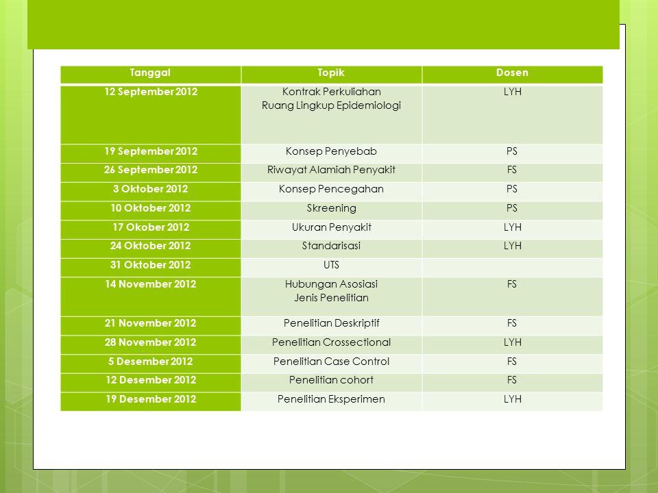 Jadual Perkuliahan TanggalTopikDosen 12 September 2012 Kontrak Perkuliahan Ruang Lingkup Epidemiologi LYH 19 September 2012 Konsep PenyebabPS 26 Septe