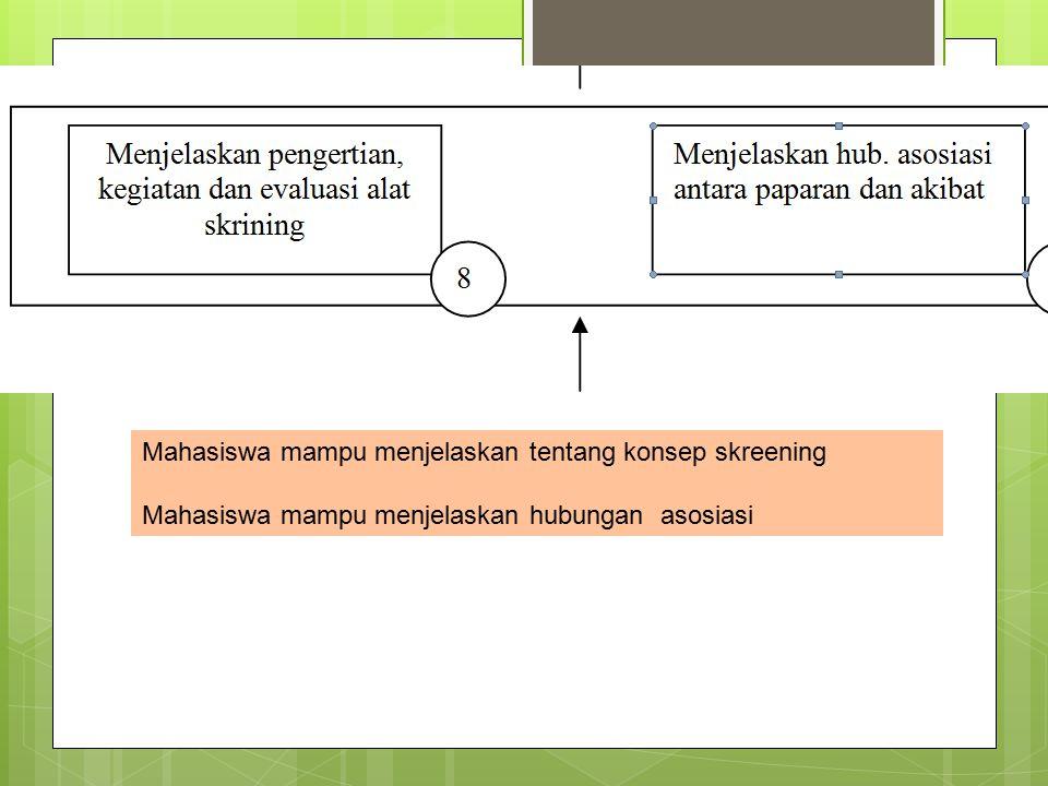 Mahasiswa mampu menjelaskan tentang konsep skreening Mahasiswa mampu menjelaskan hubungan asosiasi