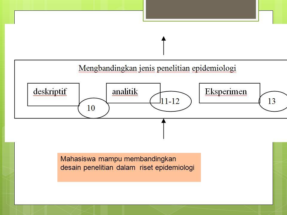 Mahasiswa mampu membandingkan desain penelitian dalam riset epidemiologi