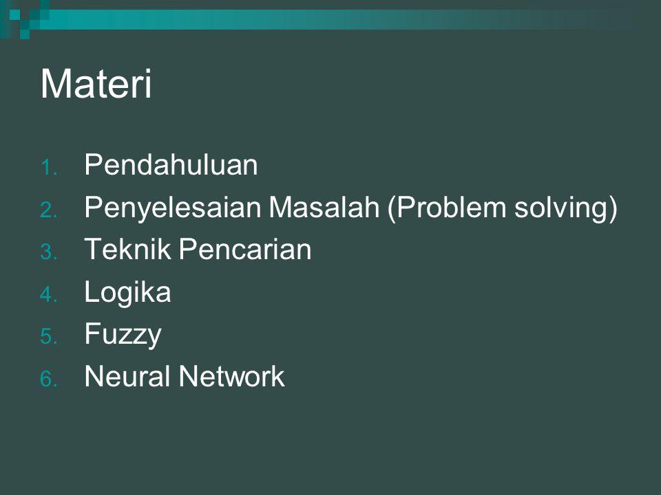 Materi 1. Pendahuluan 2. Penyelesaian Masalah (Problem solving) 3. Teknik Pencarian 4. Logika 5. Fuzzy 6. Neural Network