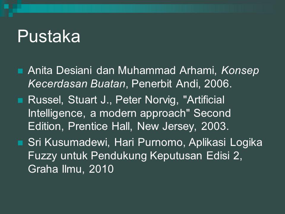Pustaka Anita Desiani dan Muhammad Arhami, Konsep Kecerdasan Buatan, Penerbit Andi, 2006. Russel, Stuart J., Peter Norvig,