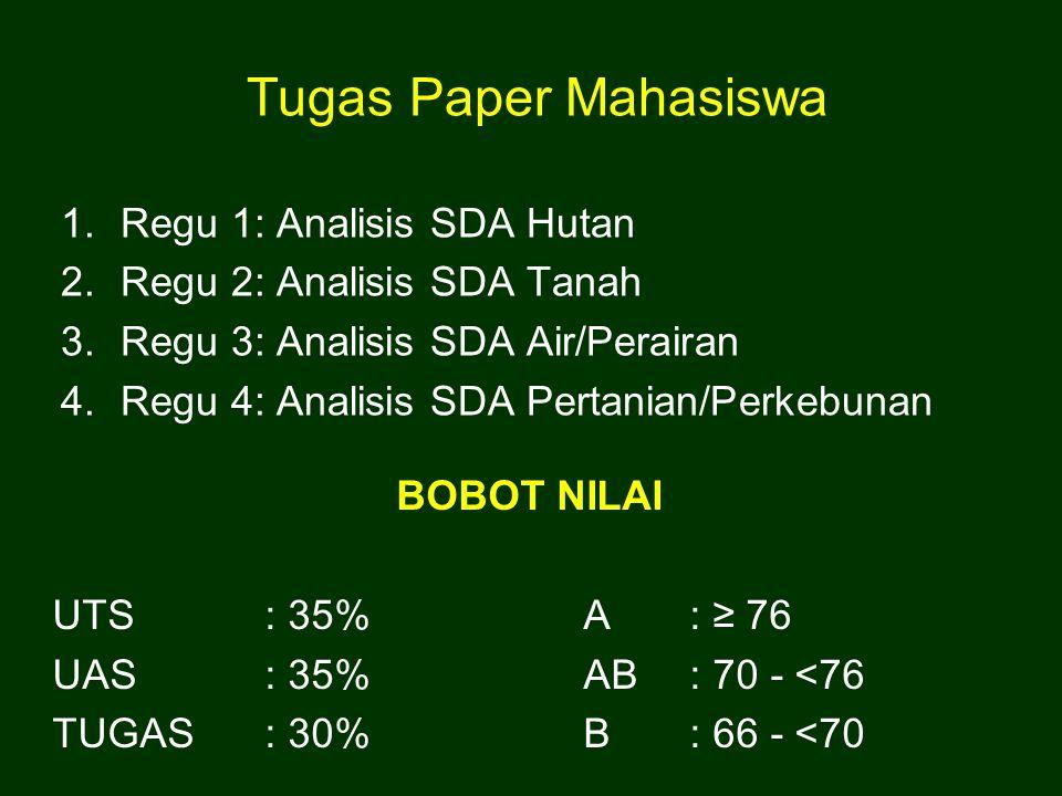 Tugas Paper Mahasiswa 1.Regu 1: Analisis SDA Hutan 2.Regu 2: Analisis SDA Tanah 3.Regu 3: Analisis SDA Air/Perairan 4.Regu 4: Analisis SDA Pertanian/P