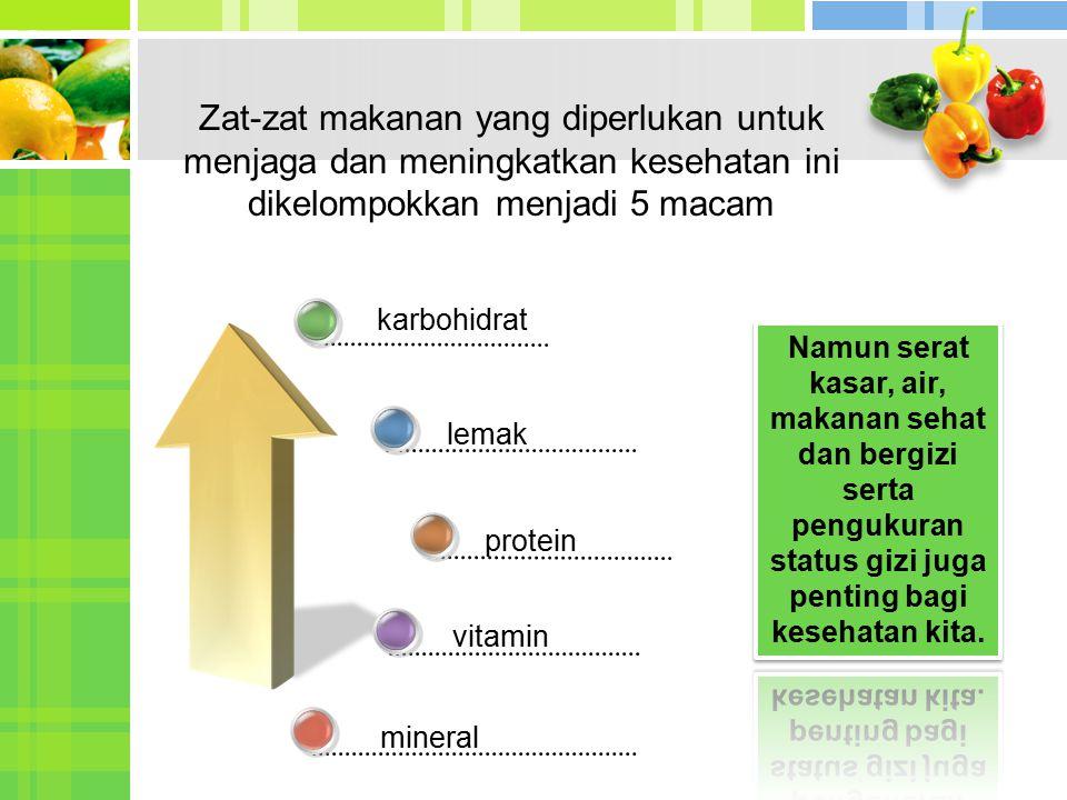 Menjaga Kesehatan Tubuh 1.Hirup udara bersih dan sehat 2.