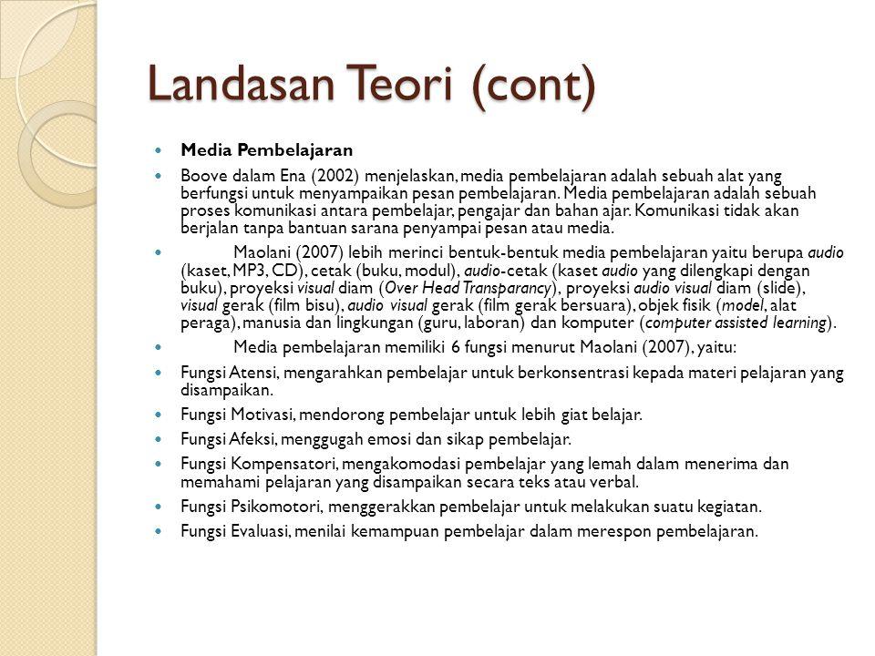 Landasan Teori (cont) Media Pembelajaran Boove dalam Ena (2002) menjelaskan, media pembelajaran adalah sebuah alat yang berfungsi untuk menyampaikan p