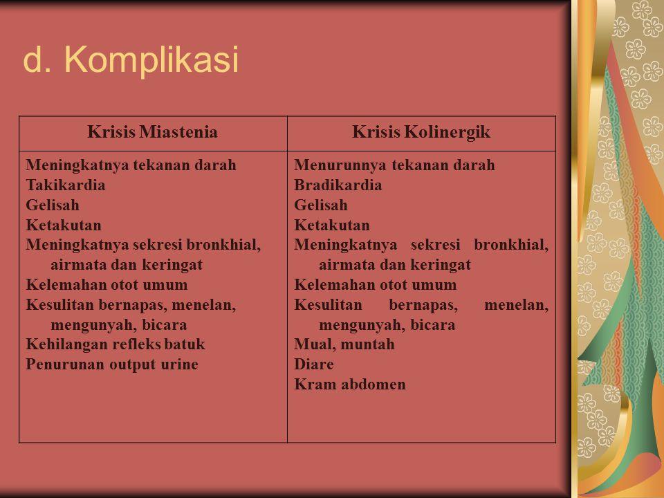 d. Komplikasi Krisis MiasteniaKrisis Kolinergik Meningkatnya tekanan darah Takikardia Gelisah Ketakutan Meningkatnya sekresi bronkhial, airmata dan ke