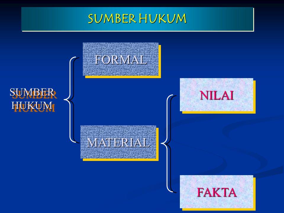 SUMBER HUKUM FORMALFORMAL MATERIALMATERIAL NILAINILAI FAKTAFAKTA