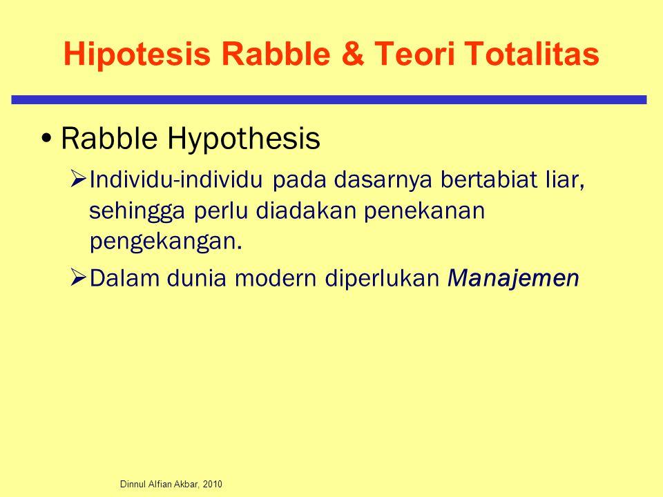 Dinnul Alfian Akbar, 2010 Hipotesis Rabble & Teori Totalitas Rabble Hypothesis  Individu-individu pada dasarnya bertabiat liar, sehingga perlu diadakan penekanan pengekangan.