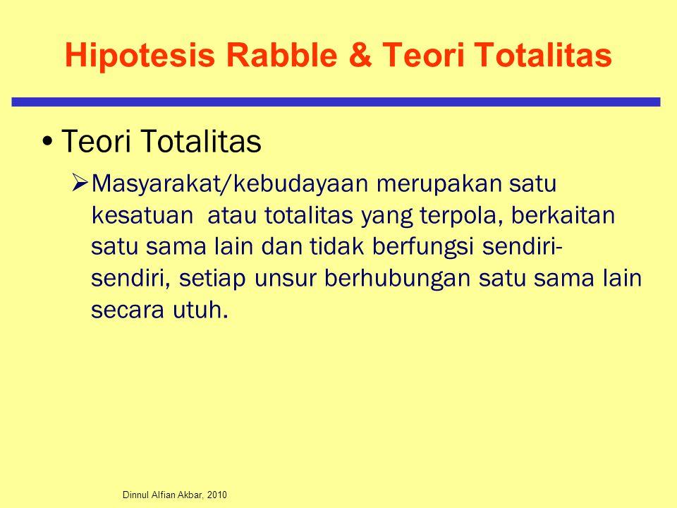 Dinnul Alfian Akbar, 2010 Hipotesis Rabble & Teori Totalitas Teori Totalitas  Masyarakat/kebudayaan merupakan satu kesatuan atau totalitas yang terpola, berkaitan satu sama lain dan tidak berfungsi sendiri- sendiri, setiap unsur berhubungan satu sama lain secara utuh.