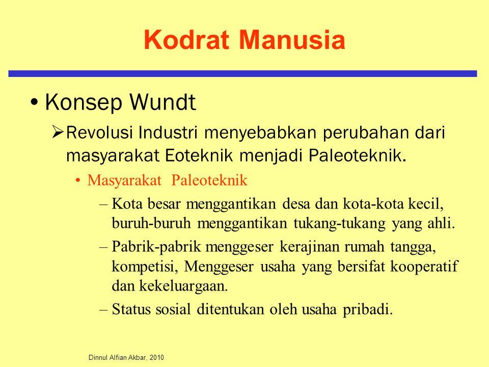Dinnul Alfian Akbar, 2010 Kodrat Manusia Konsep Wundt  Revolusi Industri menyebabkan perubahan dari masyarakat Eoteknik menjadi Paleoteknik.