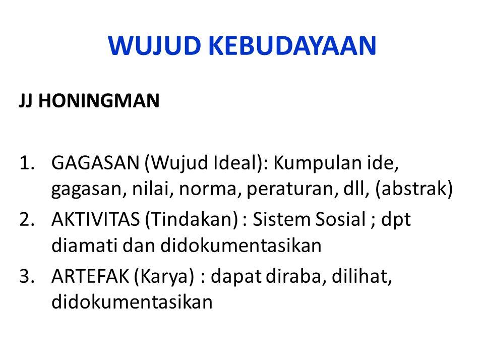WUJUD KEBUDAYAAN JJ HONINGMAN 1.GAGASAN (Wujud Ideal): Kumpulan ide, gagasan, nilai, norma, peraturan, dll, (abstrak) 2.AKTIVITAS (Tindakan) : Sistem