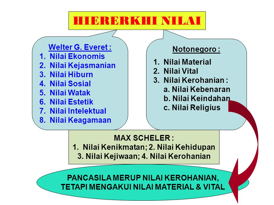 HIERERKHI NILAI Welter G.