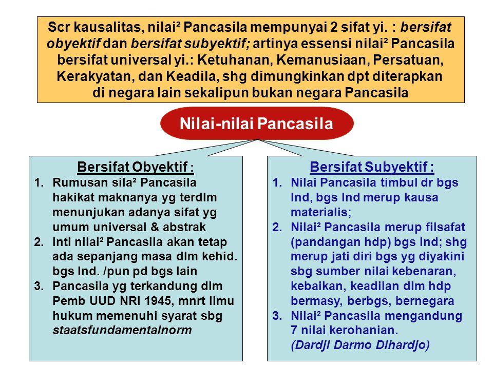 Scr kausalitas, nilai² Pancasila mempunyai 2 sifat yi.