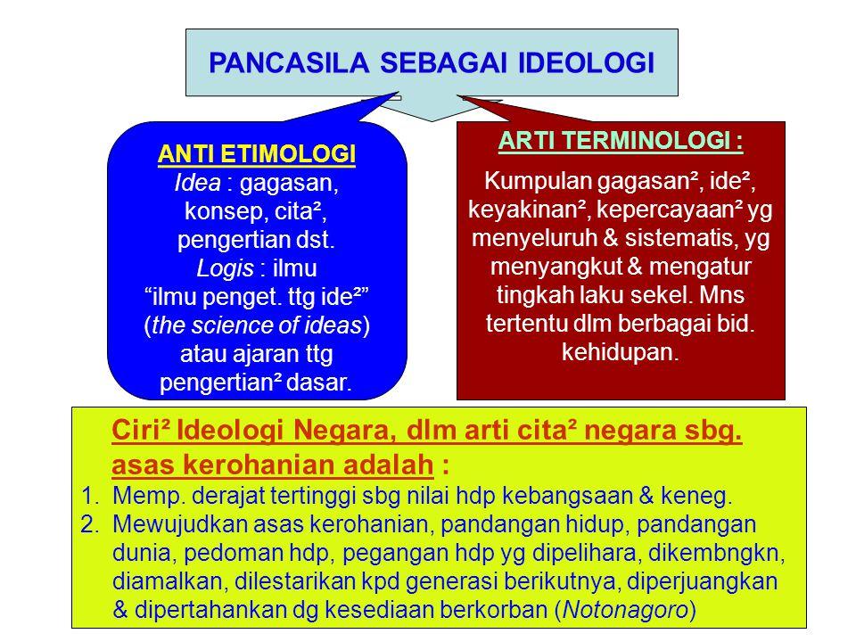PANCASILA SEBAGAI IDEOLOGI ANTI ETIMOLOGI Idea : gagasan, konsep, cita², pengertian dst.