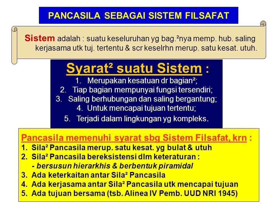 PANCASILA SEBAGAI SISTEM FILSAFAT Sistem adalah : suatu keseluruhan yg bag.²nya memp.