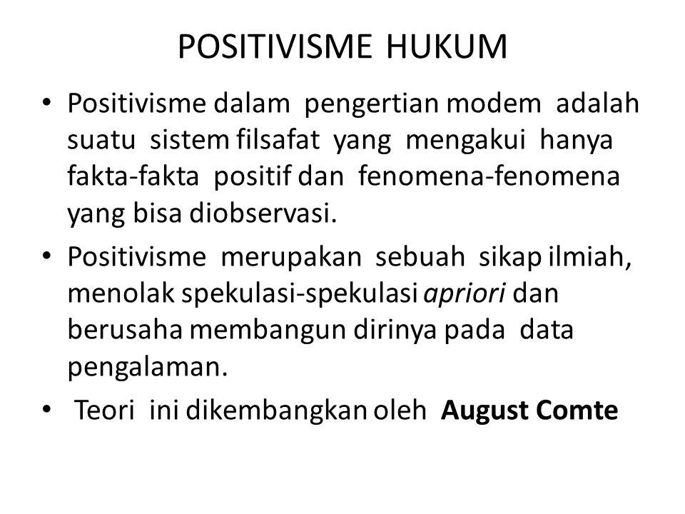 POSITIVISME HUKUM Positivisme dalam pengertian modem adalah suatu sistem filsafat yang mengakui hanya fakta-fakta positif dan fenomena-fenomena yang b