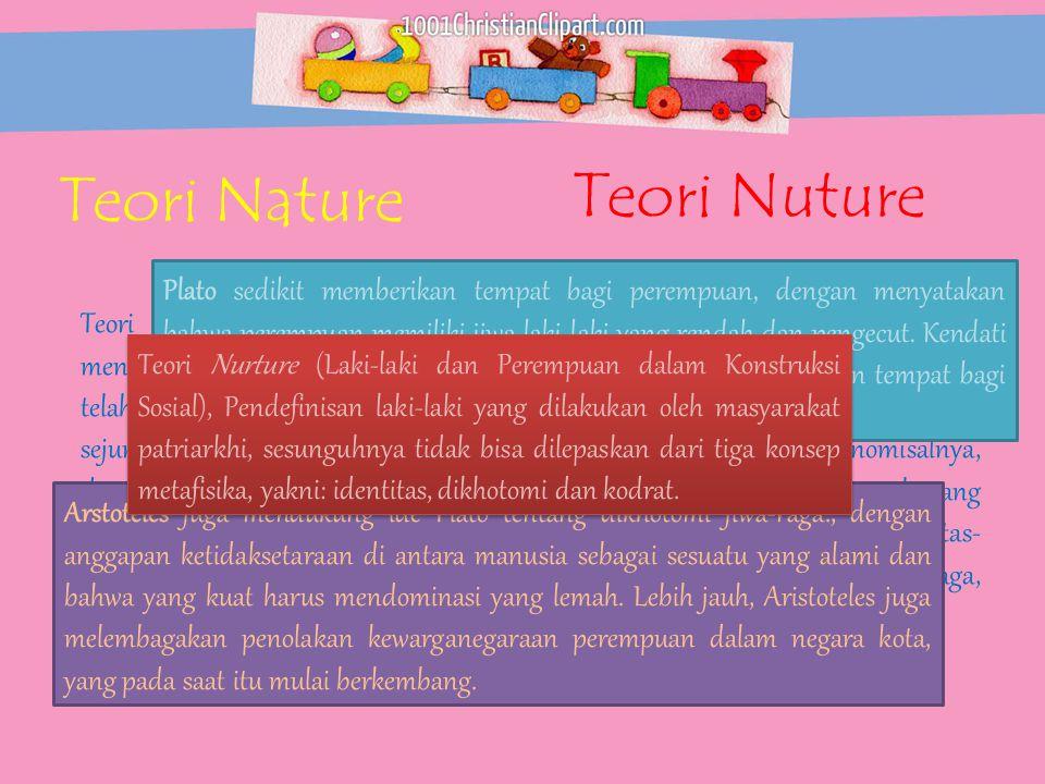 Teori Nature Teori nature (Kelemahan Sebagai Kodrat Perempuan) adalah teori yang mengandaikan bahwa peran laki-laki dan perempuan, merupakan peran yan