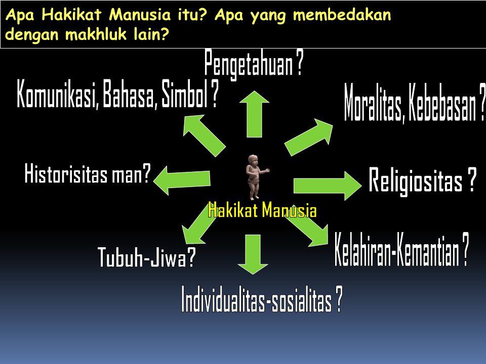 TESIS-TESIS TENTANG HAKIKAT MANUSIA HOMO MECHANICUS Unsur organik man.