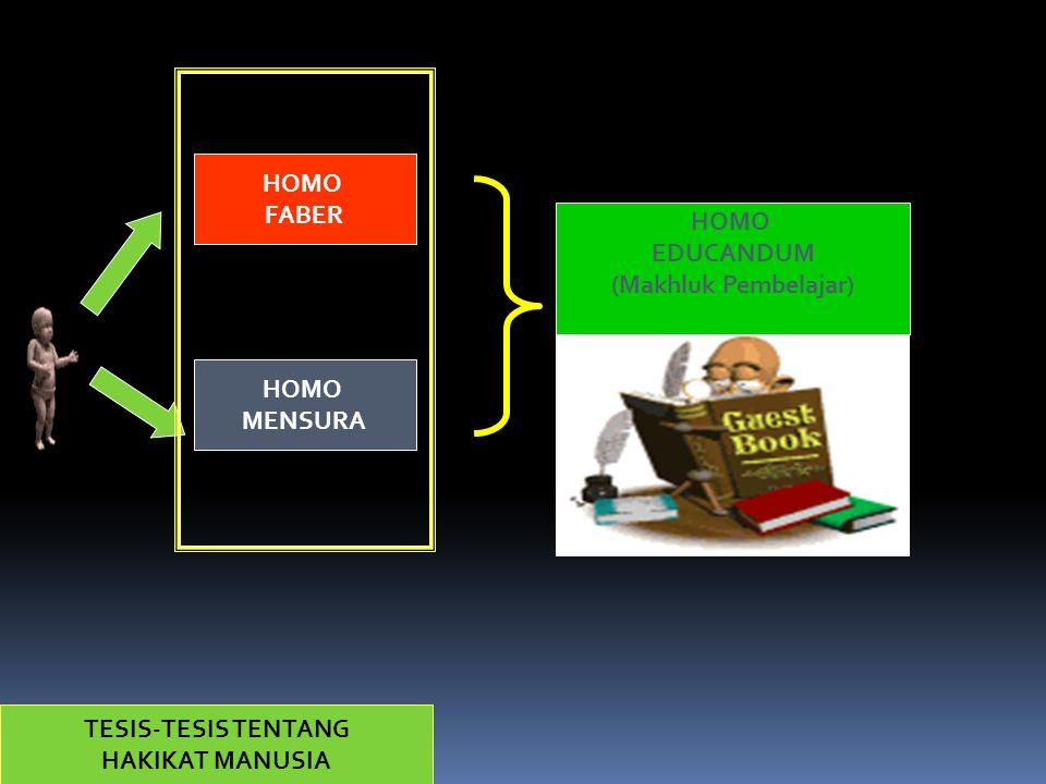 TESIS-TESIS TENTANG HAKIKAT MANUSIA HOMO FABER HOMO MENSURA HOMO EDUCANDUM (Makhluk Pembelajar)