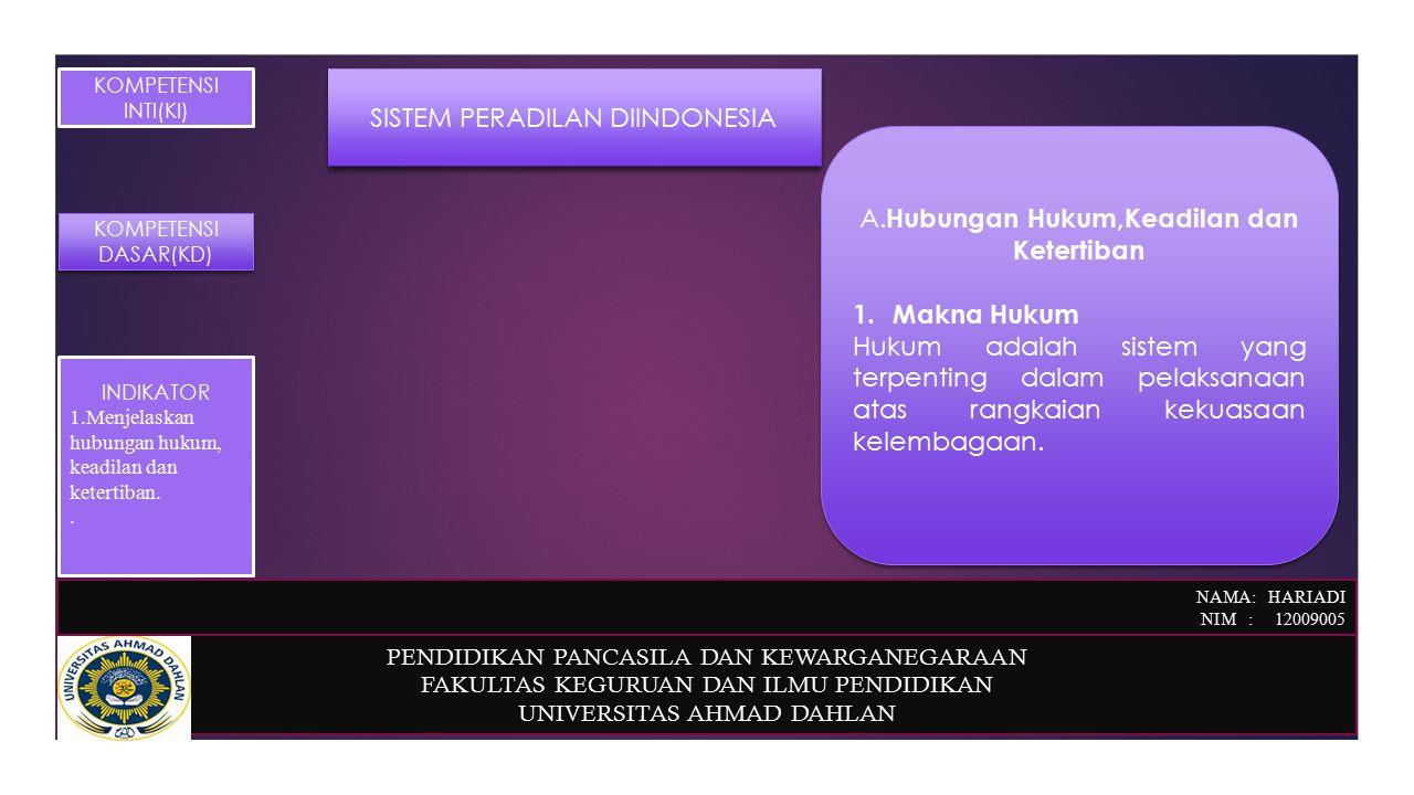 PENDIDIKAN PANCASILA DAN KEWARGANEGARAAN FAKULTAS KEGURUAN DAN ILMU PENDIDIKAN UNIVERSITAS AHMAD DAHLAN NAMA: HARIADI NIM : 12009005 KOMPETENSI INTI(KI) KOMPETENSI DASAR(KD) KOMPETENSI DASAR(KD) INDIKATOR 1.Menjelaskan hubungan hukum, keadilan dan ketertiban..
