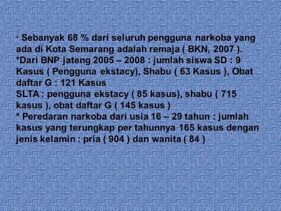 * Sebanyak 68 % dari seluruh pengguna narkoba yang ada di Kota Semarang adalah remaja ( BKN, 2007 ). *Dari BNP jateng 2005 – 2008 : jumlah siswa SD :