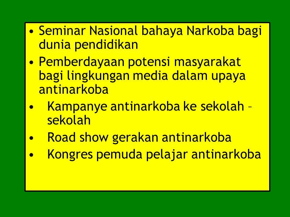 Seminar Nasional bahaya Narkoba bagi dunia pendidikan Pemberdayaan potensi masyarakat bagi lingkungan media dalam upaya antinarkoba Kampanye antinarko
