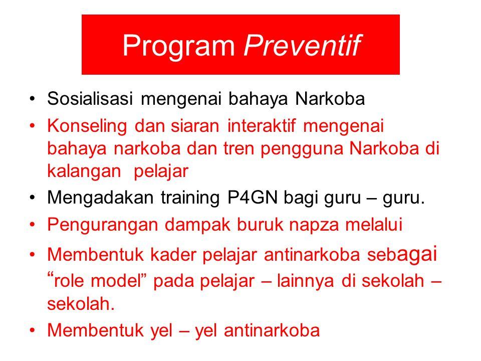 Program Preventif Sosialisasi mengenai bahaya Narkoba Konseling dan siaran interaktif mengenai bahaya narkoba dan tren pengguna Narkoba di kalangan pe