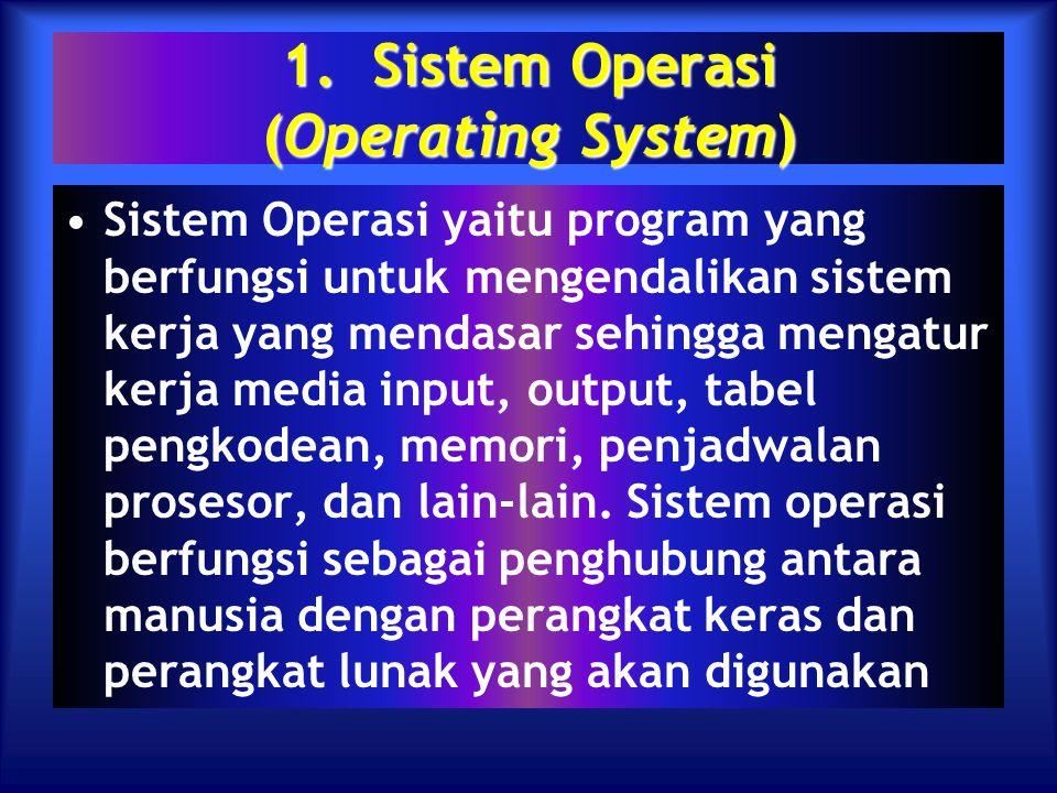 1. Sistem Operasi (Operating System) Sistem Operasi yaitu program yang berfungsi untuk mengendalikan sistem kerja yang mendasar sehingga mengatur kerj