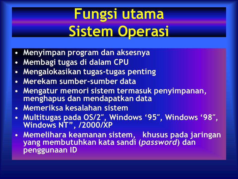 Fungsi utama Sistem Operasi Menyimpan program dan aksesnya Membagi tugas di dalam CPU Mengalokasikan tugas-tugas penting Merekam sumber-sumber data Me