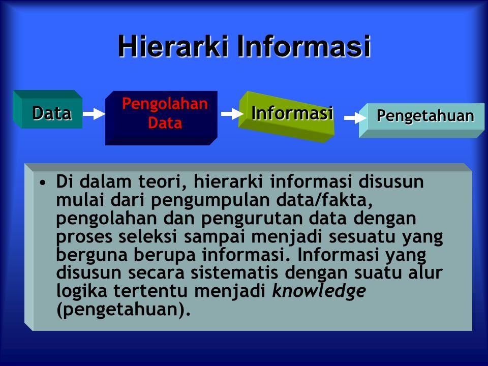 Hierarki Informasi Data Pengolahan Data Informasi Pengetahuan Di dalam teori, hierarki informasi disusun mulai dari pengumpulan data/fakta, pengolahan