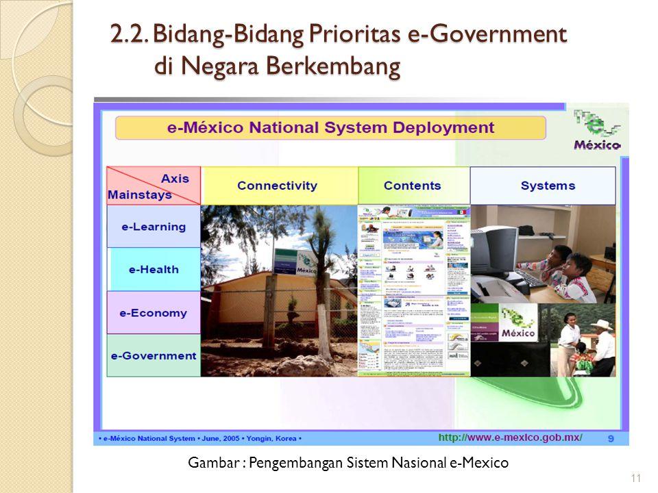 2.2. Bidang-Bidang Prioritas e-Government di Negara Berkembang 11 Gambar : Pengembangan Sistem Nasional e-Mexico