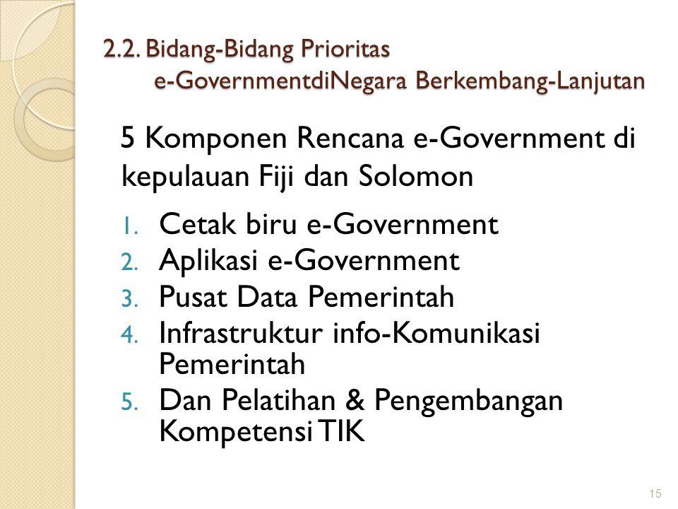 2.2. Bidang-Bidang Prioritas e-GovernmentdiNegara Berkembang-Lanjutan 5 Komponen Rencana e-Government di kepulauan Fiji dan Solomon 1. Cetak biru e-Go