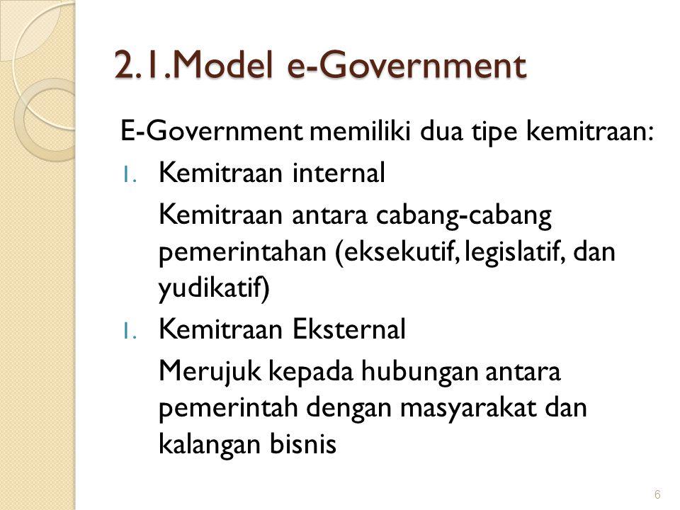 Model e-Government berdasarkan Jenis Interaksi Antar Stakeholder 8 Model atau Jenis e-Government: 1)Pemerintah ke masyarakat (G2C) => Penyampaian layanan publik dan informasi satu arah oleh pemerintah ke masyarakat; 2)Masyarakat ke pemerintah (C2G) => Memungkinkan pertukaran informasi dan komunikasi antara masyarakat dan pemerintah.