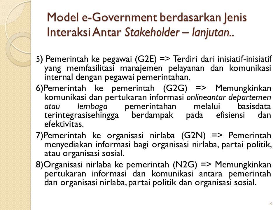 Model e-Government berdasarkan Jenis Interaksi Antar Stakeholder – lanjutan.. 5 ) Pemerintah ke pegawai (G2E) => Terdiri dari inisiatif-inisiatif yang