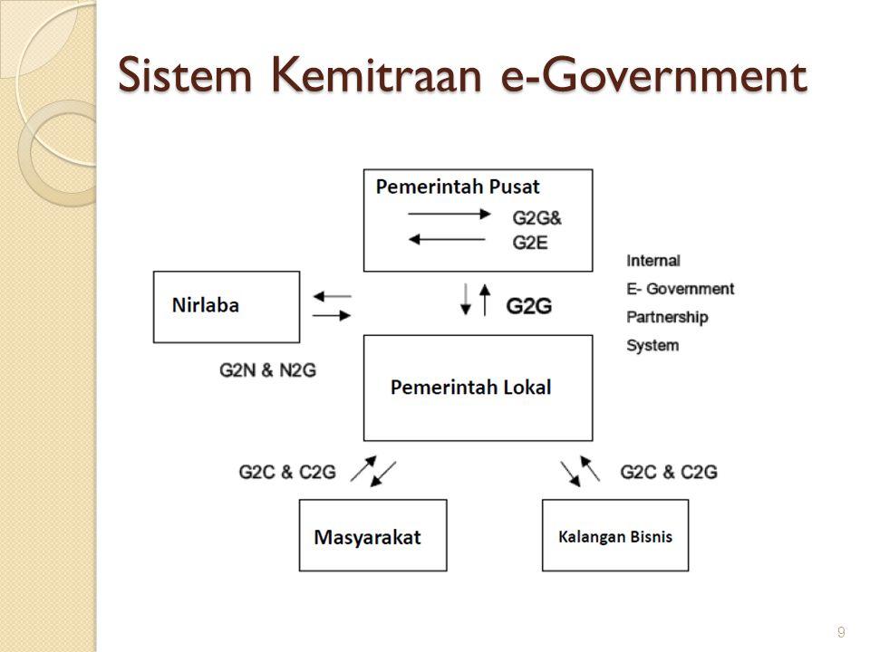 Tahapan dasar dalam pengembangan e-Government Riset dan dokumnetasi praktik-praktik terbaik di berbagai negara menyarankan tiga tahapan dasar dalam mengembangkan e- government : 1.
