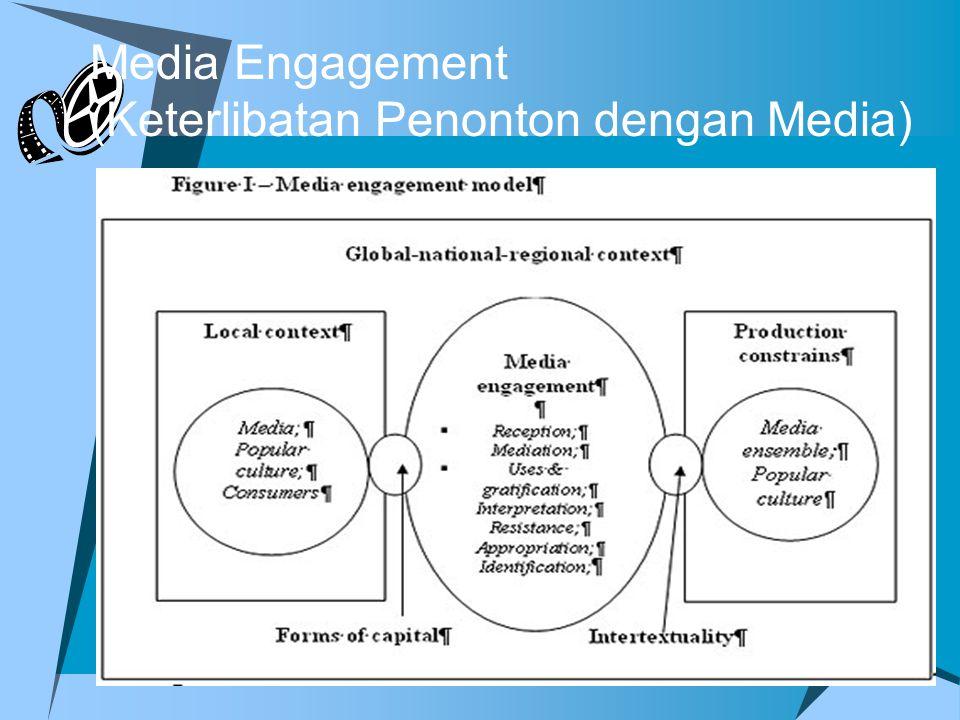 Media Engagement (Keterlibatan Penonton dengan Media)