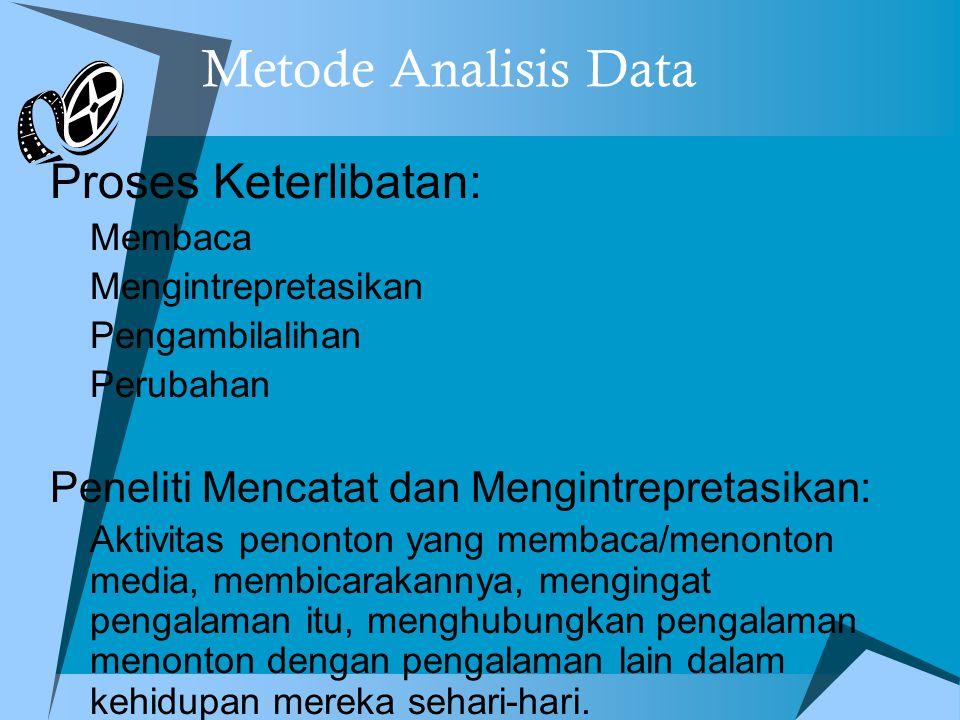 Metode Analisis Data Proses Keterlibatan: 1.Membaca 2.