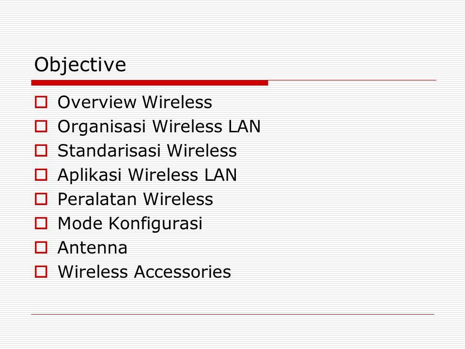 3 Konfigurasi Wireless LAN 1.Basis Service Set (BSS) 2.Extended Service Set (ESS) 3.Independent Basic Service Set (IBSS)