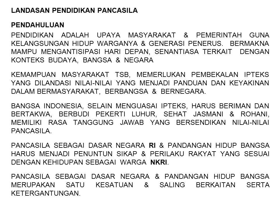 PANCASILA PANCASILA, SEBAGAI DASAR ATAU FILSAFAT NEGARA RI SECARA RESMI DISAHKAN PANITIA PERSIAPAN KEMERDEKAAN INDONESIA (PPKI), TANGGAL 18 AGUSTUS 1945, DAN DIUNDANGKAN DALAM BERITA REPUPLIK INDONESIA, TAHUN II No.