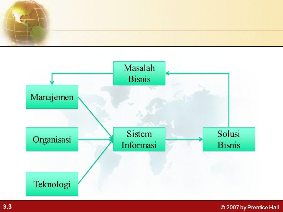 3.4 © 2007 by Prentice Hall Organisasi dan SI Saling mempengaruhi Faktor-faktor yang berperan: –Lingkungan –Budaya –Struktur –Proses Bisnis –Politik –Keputusan manajemn
