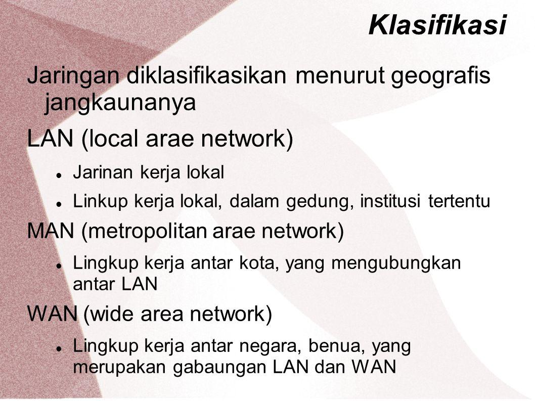 Klasifikasi Jaringan diklasifikasikan menurut geografis jangkaunanya LAN (local arae network) Jarinan kerja lokal Linkup kerja lokal, dalam gedung, in