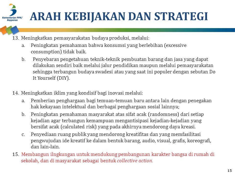 ARAH KEBIJAKAN DAN STRATEGI 13.Meningkatkan pemasyarakatan budaya produksi, melalui: a.Peningkatan pemahaman bahwa konsumsi yang berlebihan (excessive